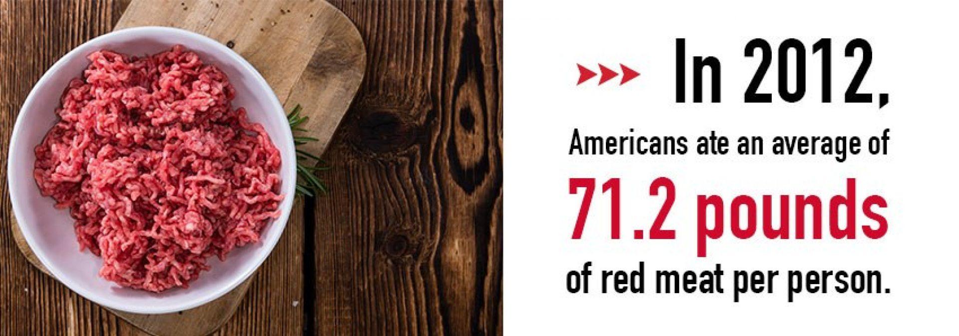 Beef Consumption | 2012