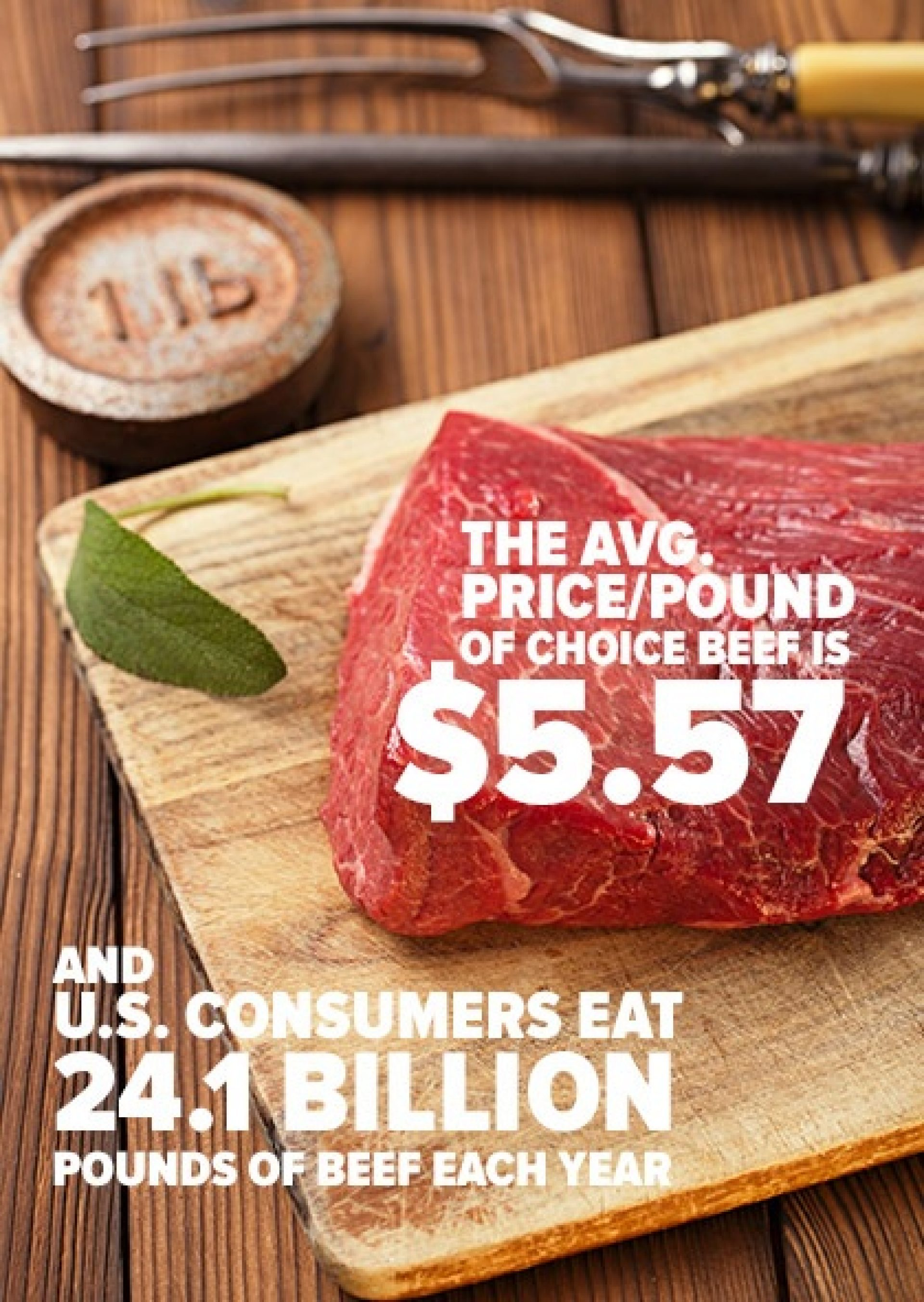 Price of Beef | Beef Consumption